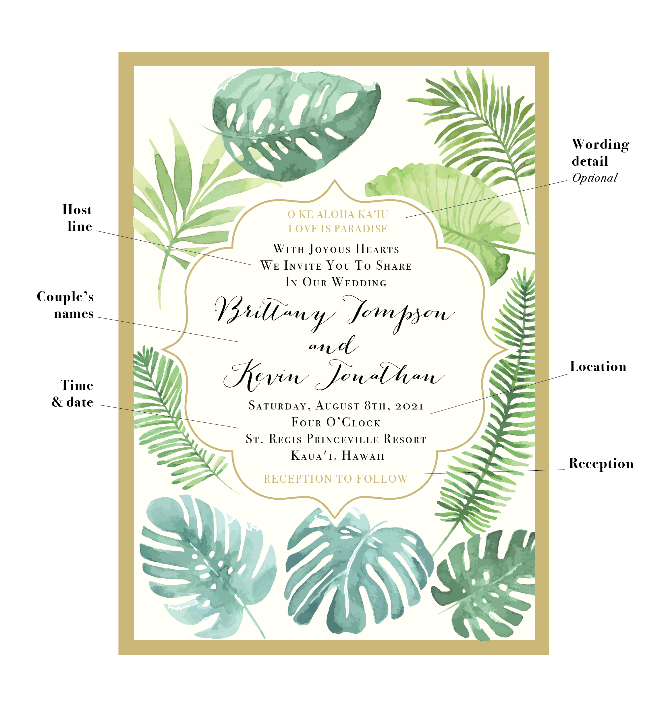 How To Word Your Destination Wedding Invites Beacon Lane How To Word Your Destination Wedding Invites