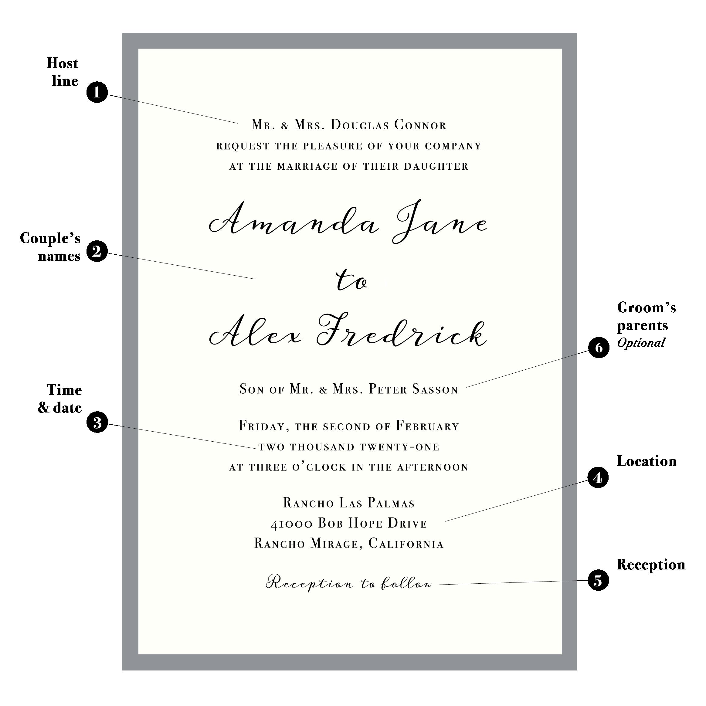 Wedding Invitation Wording Divorced Parents: 10 Details Every Wedding Invite Should Have